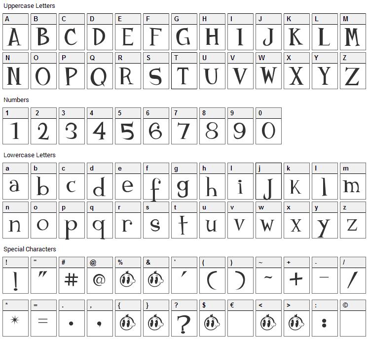 Johnyokonysm Font Character Map