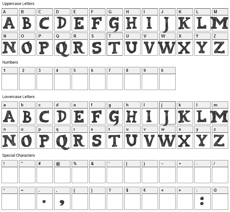 Kabupaten Font Character Map