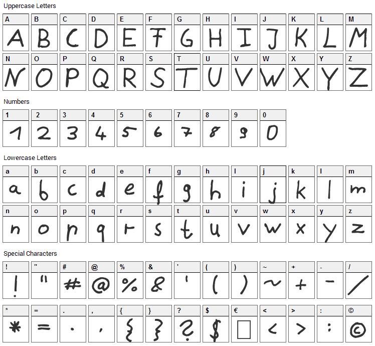 Kajan Font Character Map