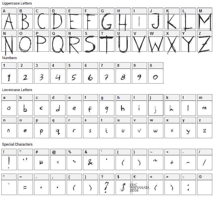 Karen Erc 2006 Font Character Map
