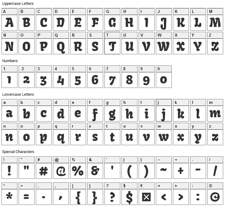 Kavoon Font Character Map