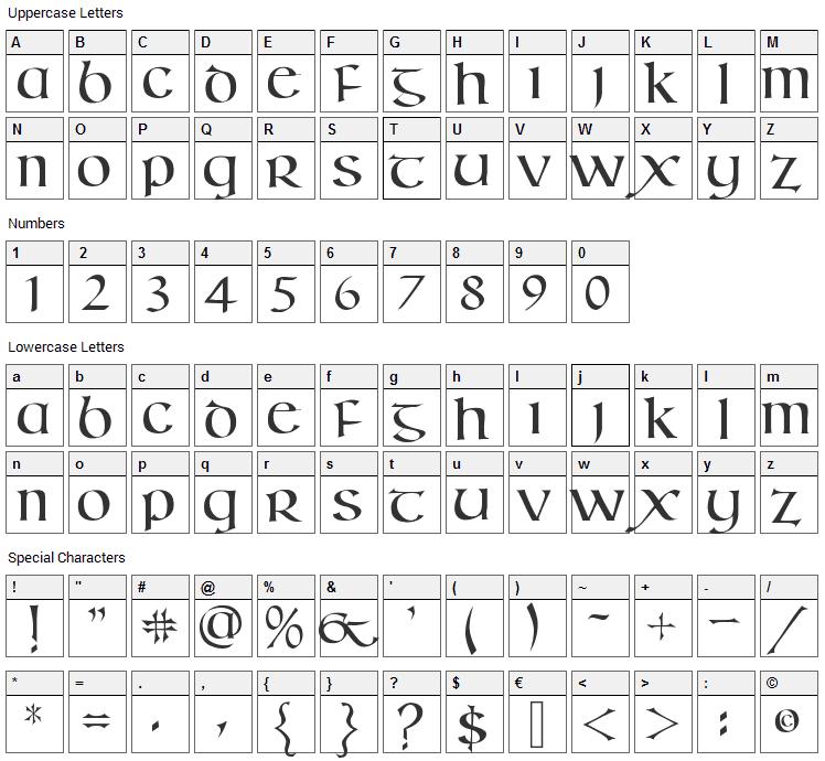 Kells Font Character Map