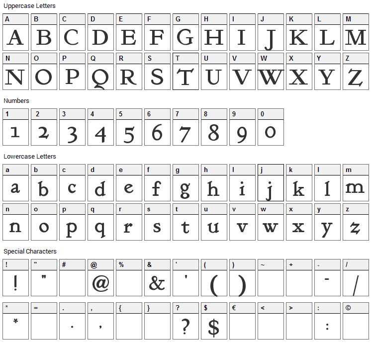 Kelmscott Font Character Map