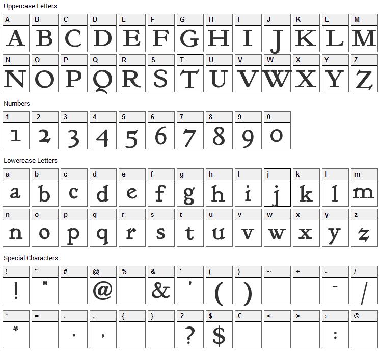 Kelmscott Roman Font Character Map