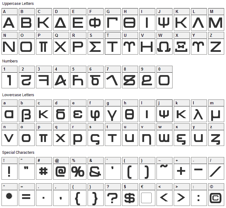 Kentaurus Font Character Map