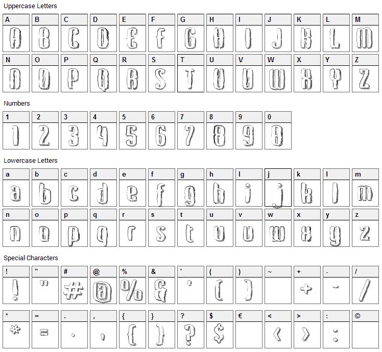 Kerata Font Character Map