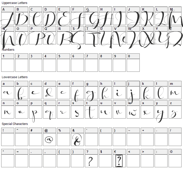 Khatmadu Font Character Map