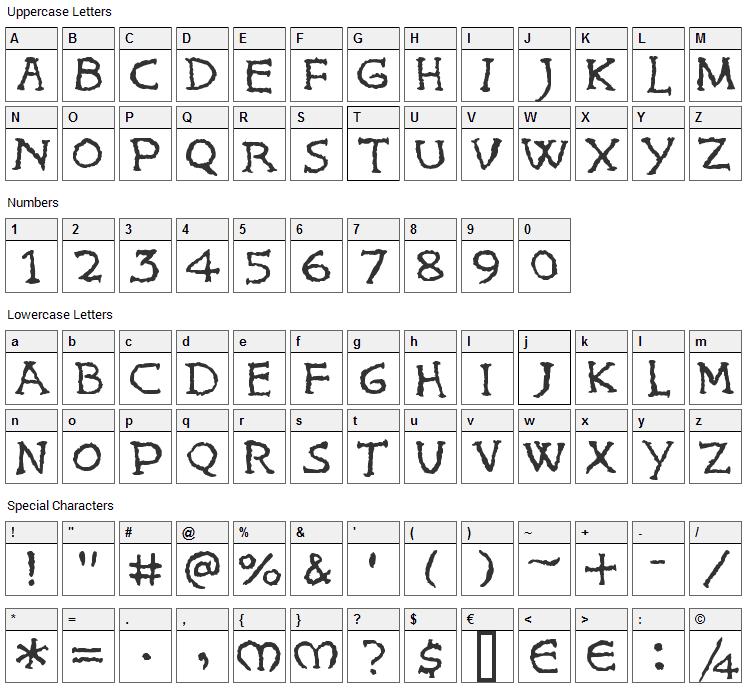 King Harold Font Character Map