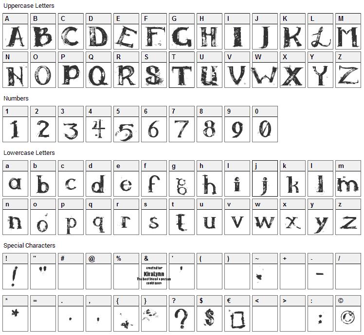 KiraLynn Font Character Map