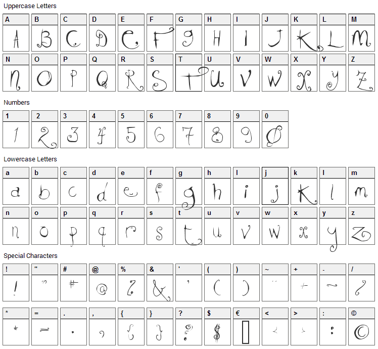 KissMeKissMeKissMe Font Character Map