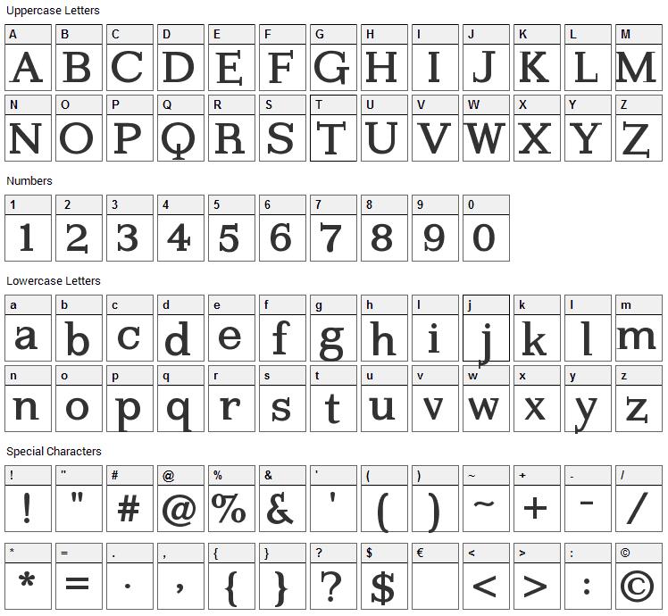 Kleins Forgotten Roman Font Character Map