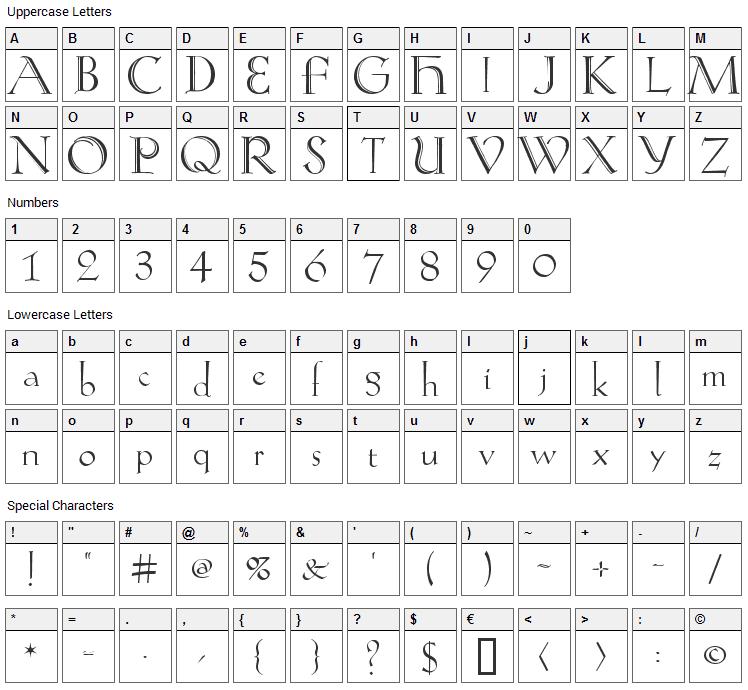 Koch-Antiqua Zier Font Character Map