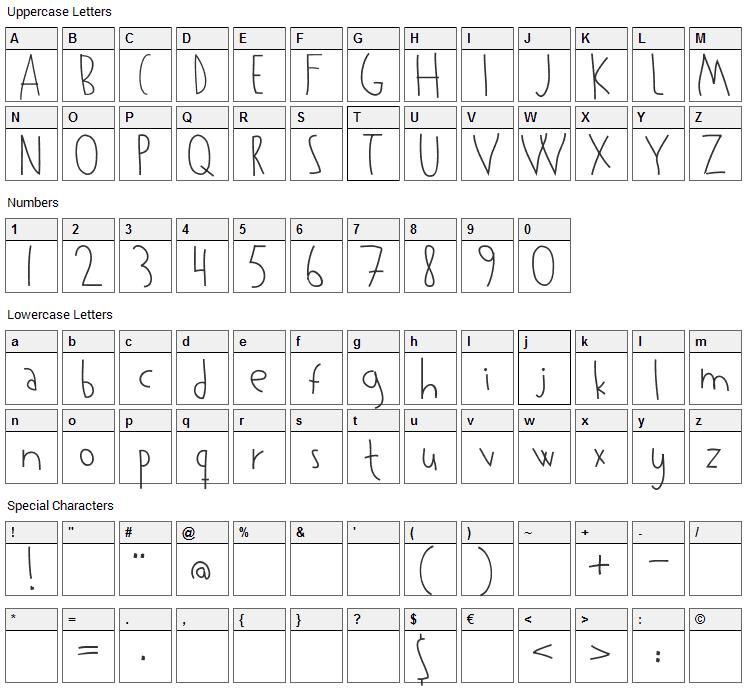 Kowalski Font Character Map