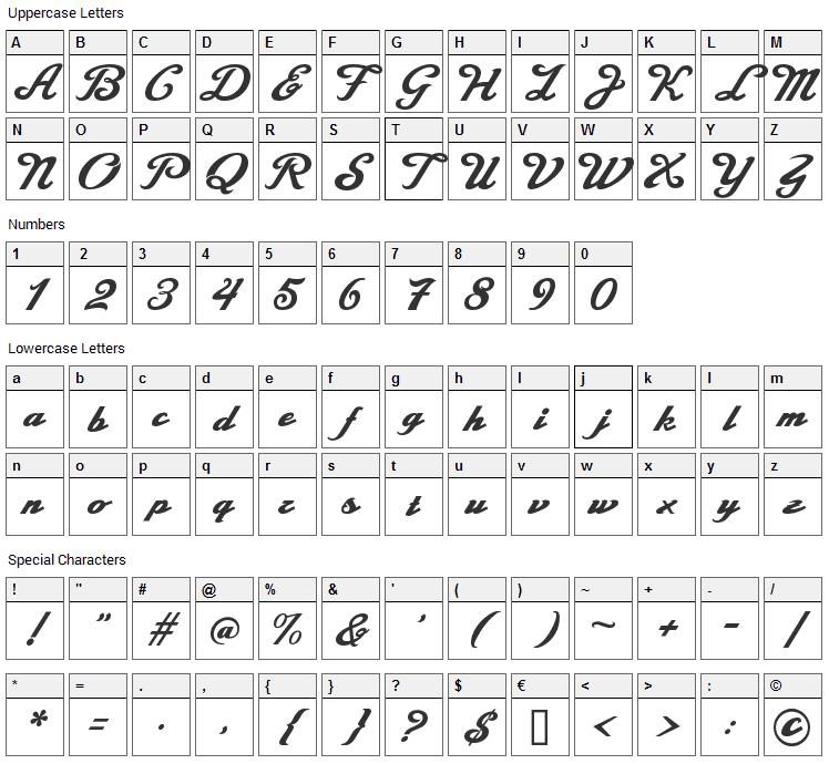 La Macchina Font Character Map