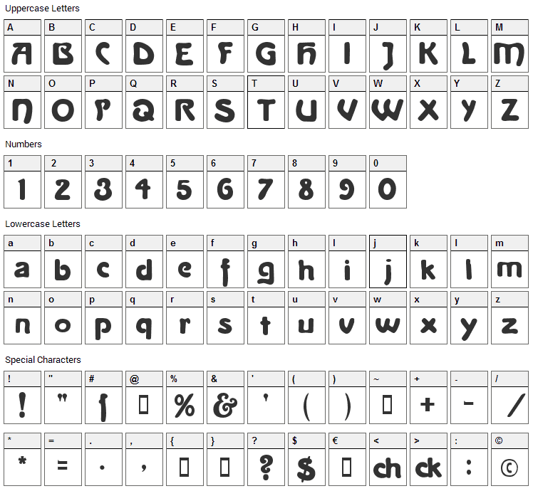 La Negrita Font Character Map