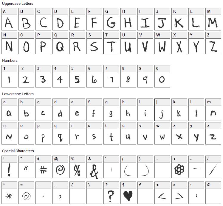 Lactose Intolerant Font Character Map
