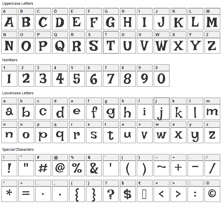 Lakki Reddy Font Character Map