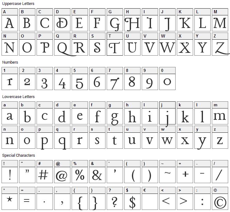 Lancelot Font Character Map