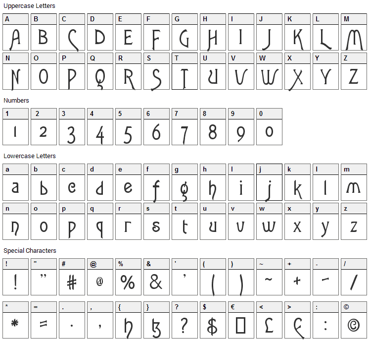 Lansbury Font Character Map