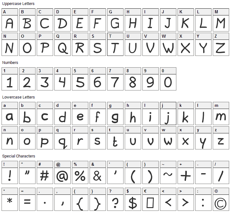 Lavi Font Character Map
