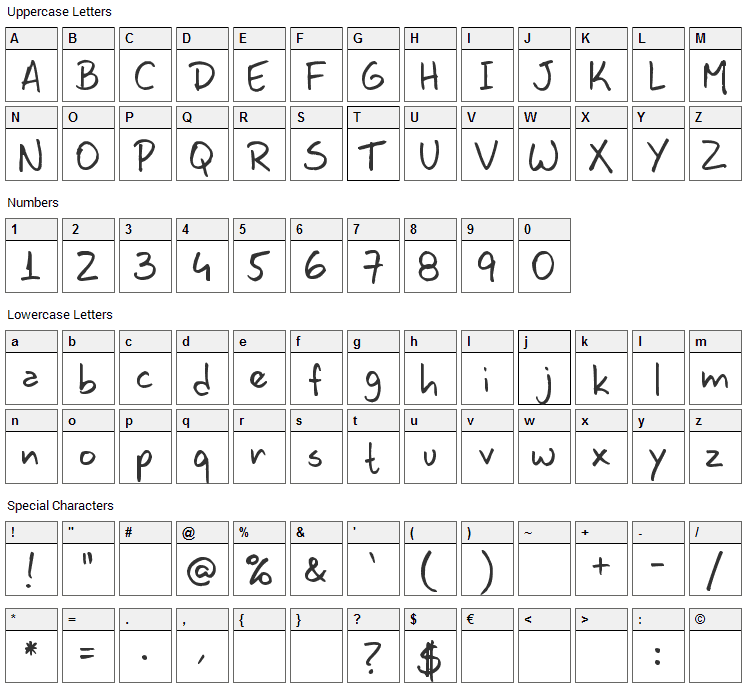 Lavos Handy Font Character Map