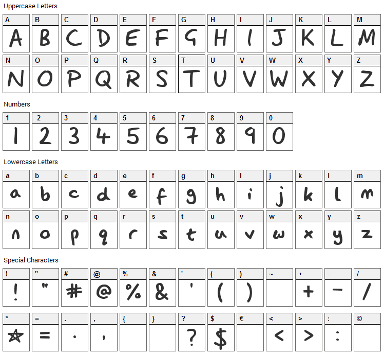 Lazy Dog Font Character Map
