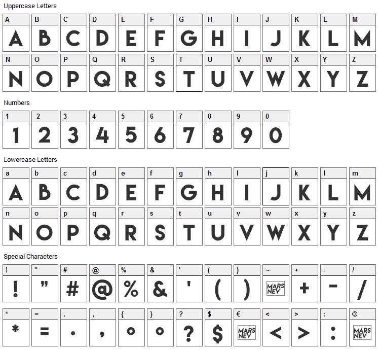 Lemon/Milk Font Character Map