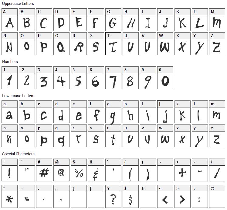 Lemonheads Font Character Map
