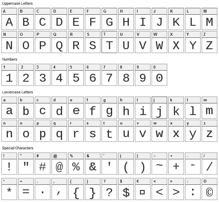 Liberation Mono Font Character Map