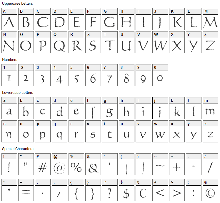 Licinia Aged Font Character Map