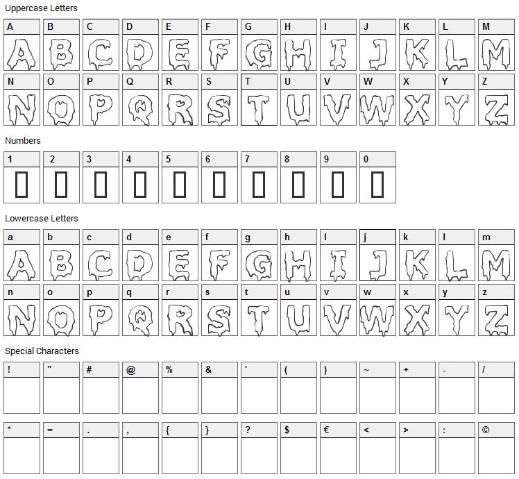 Liquidism Font Character Map