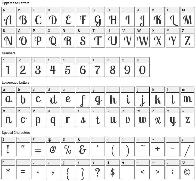 Lobster Two Font Character Map