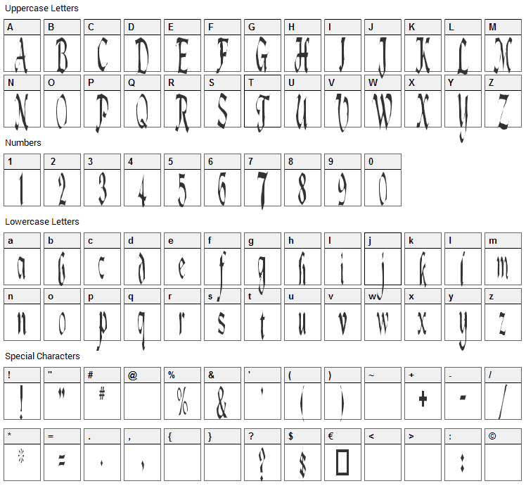 Lotharus Font Character Map