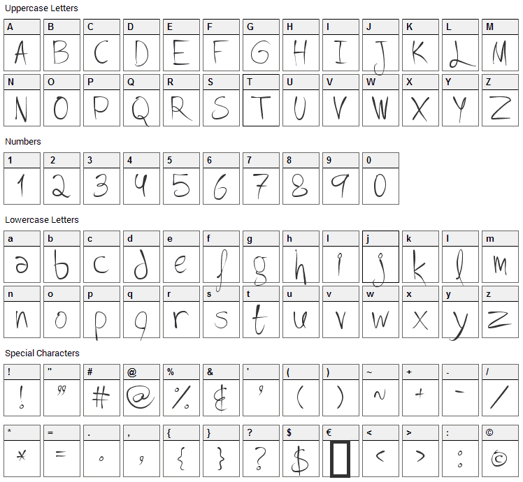 Lovitz Font Character Map