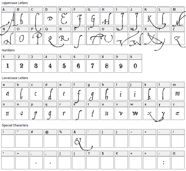Ludovicos Font Character Map