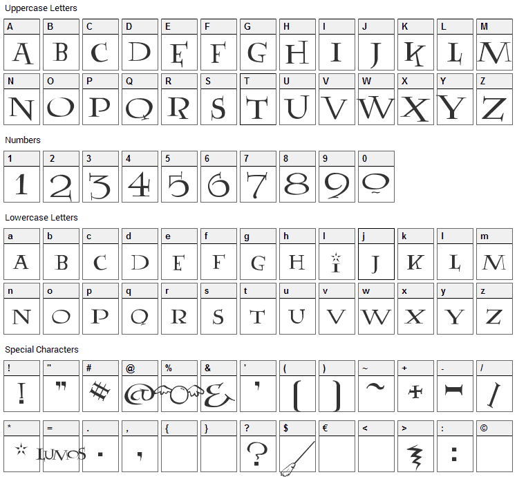 Lumos Font Character Map