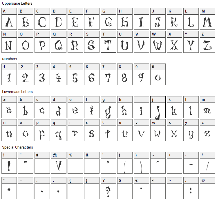 Lunacy More Font Character Map