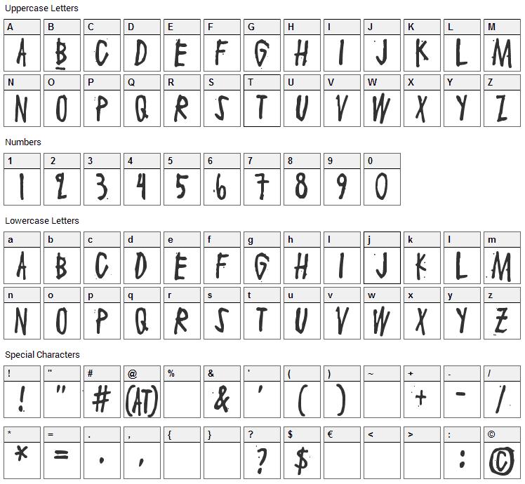 Maaliskuu Font Character Map