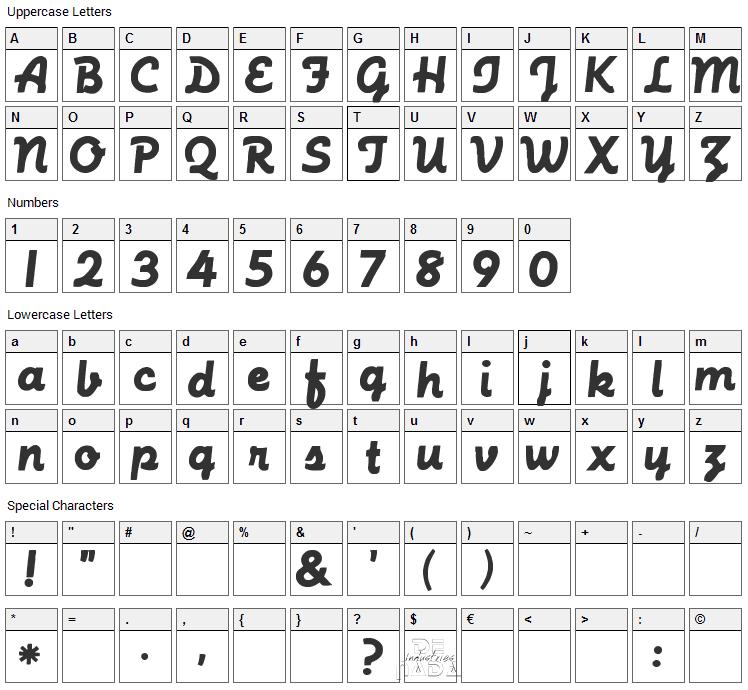 Machine Script Font Character Map