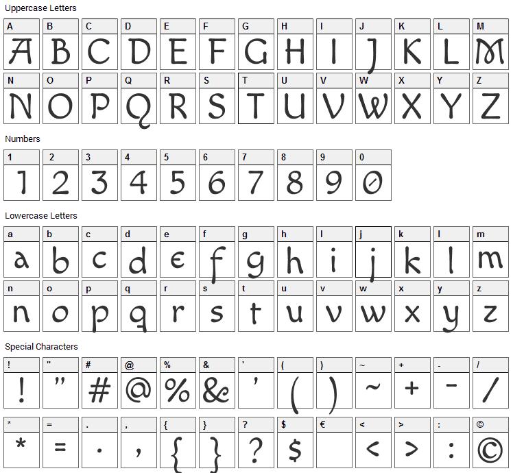 Macondo Font Character Map