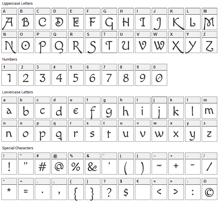 Macondo Swash Caps Font Character Map