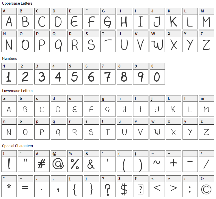 Magbis Font Character Map
