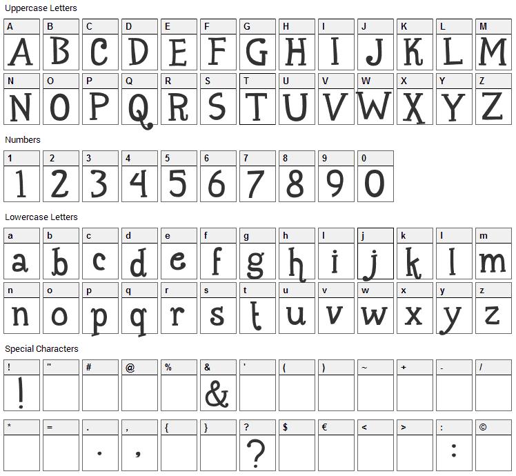 Maharani Font Character Map