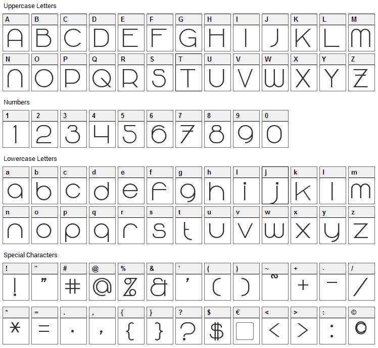 Majoram Font Character Map