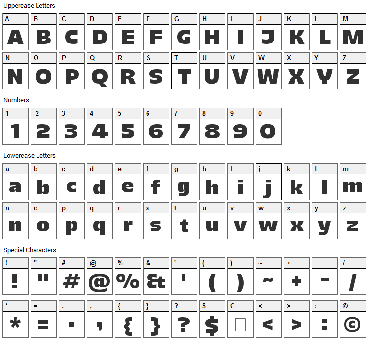 Majoris Font Character Map