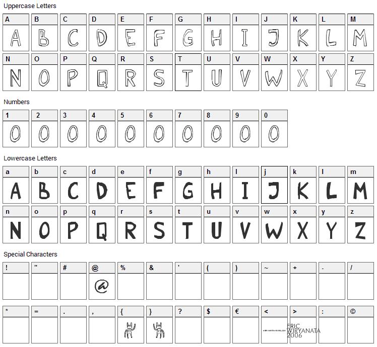 Malkmus Erc 001 Font Character Map