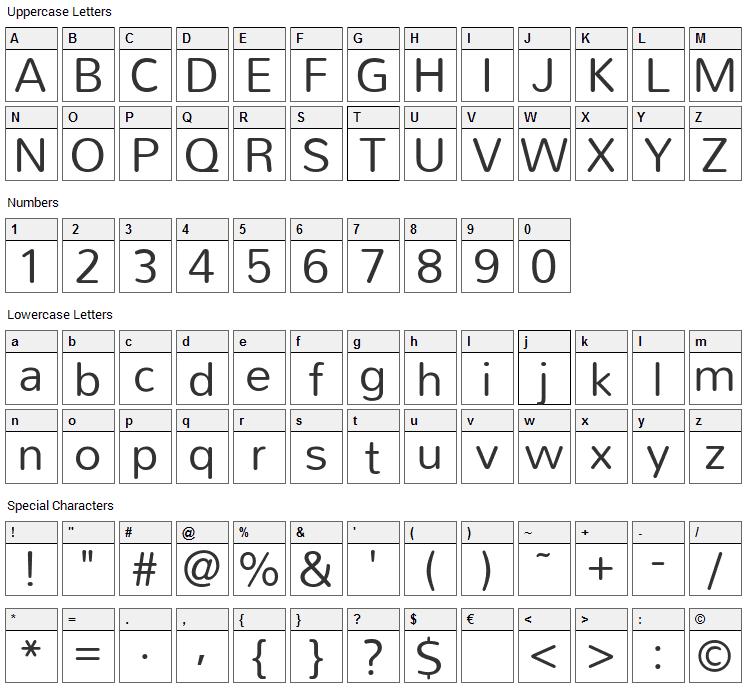 Mandali Font Character Map