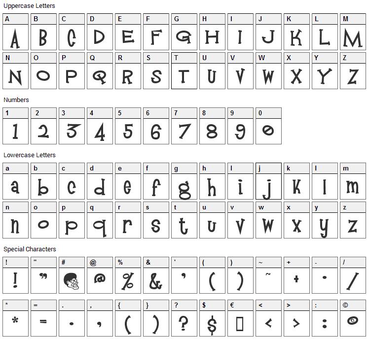 Mandingo Font Character Map