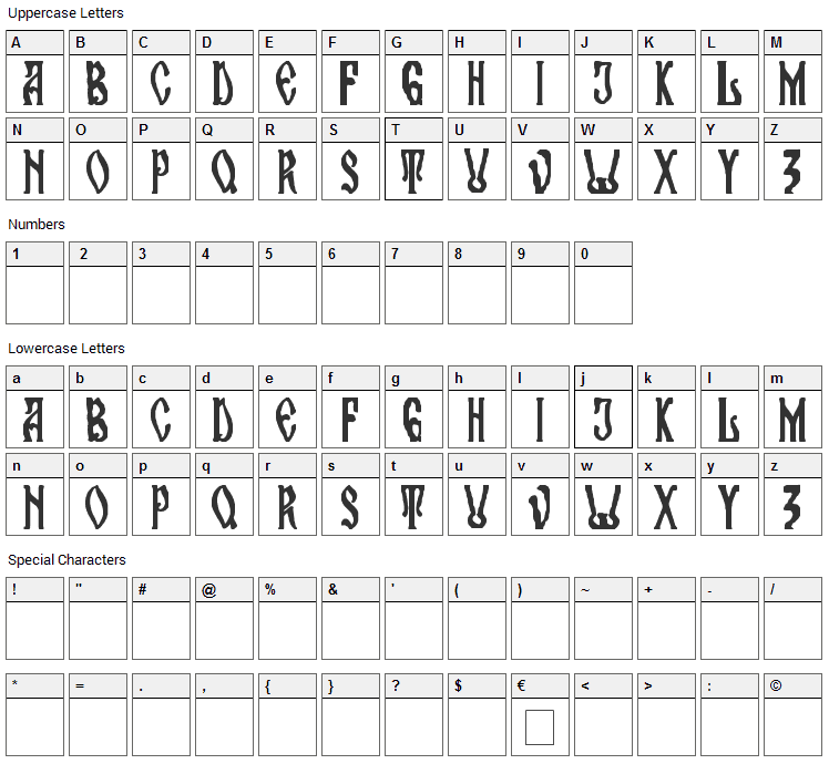 Maran Orthodox Church Font Character Map