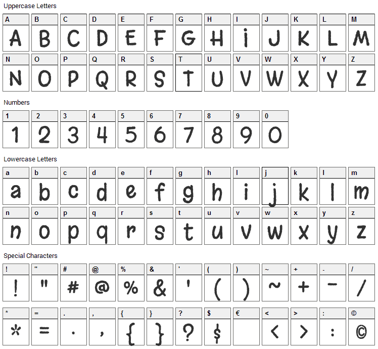Margarine Font Character Map